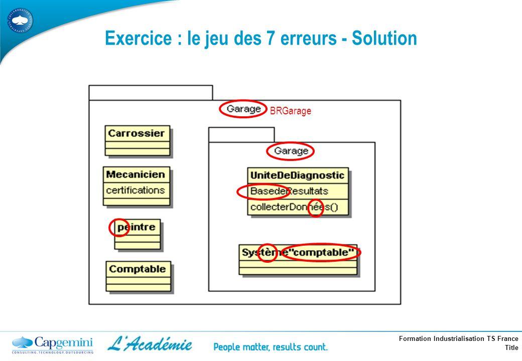 Exercice : le jeu des 7 erreurs - Solution