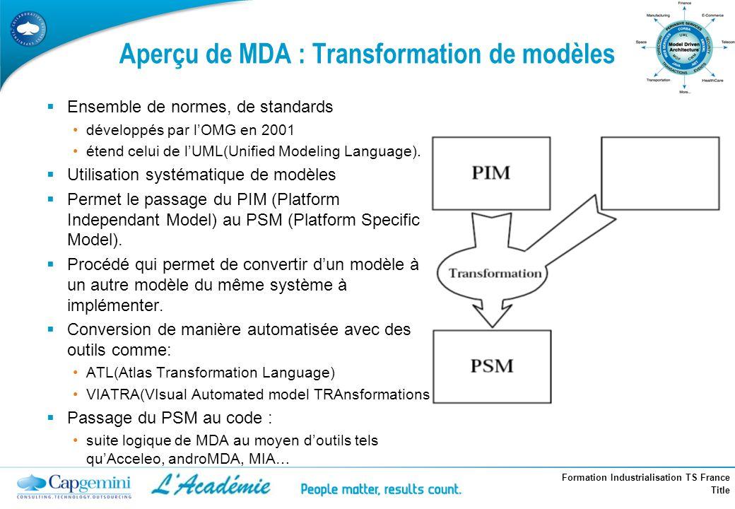 Aperçu de MDA : Transformation de modèles