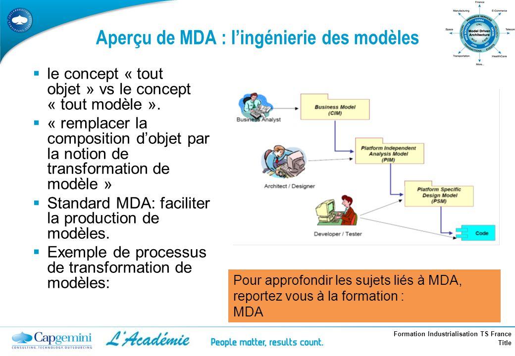 Aperçu de MDA : l'ingénierie des modèles