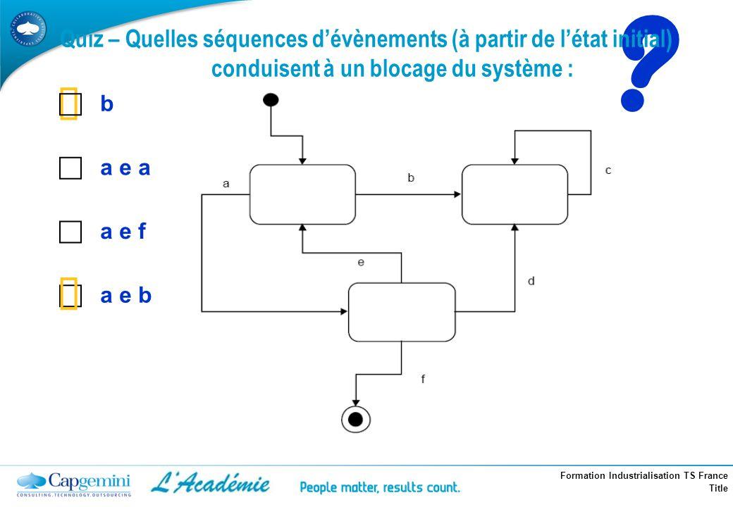 Quiz – Quelles séquences d'évènements (à partir de l'état initial) conduisent à un blocage du système :