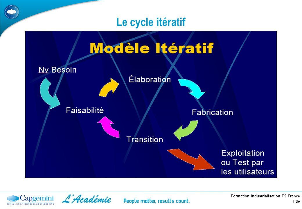 Le cycle itératif Source Wikipédia. Cette diapositive met moins en avant le contrôle du risque mais plus les différentes étapes de la fabrication.