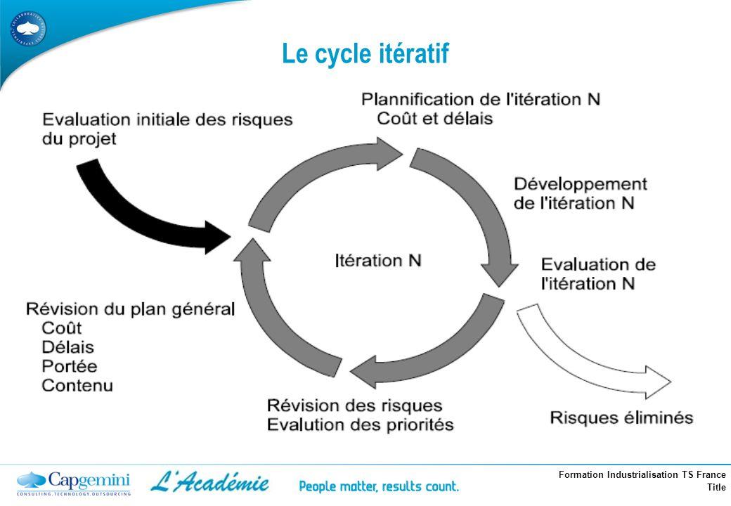 Le cycle itératif