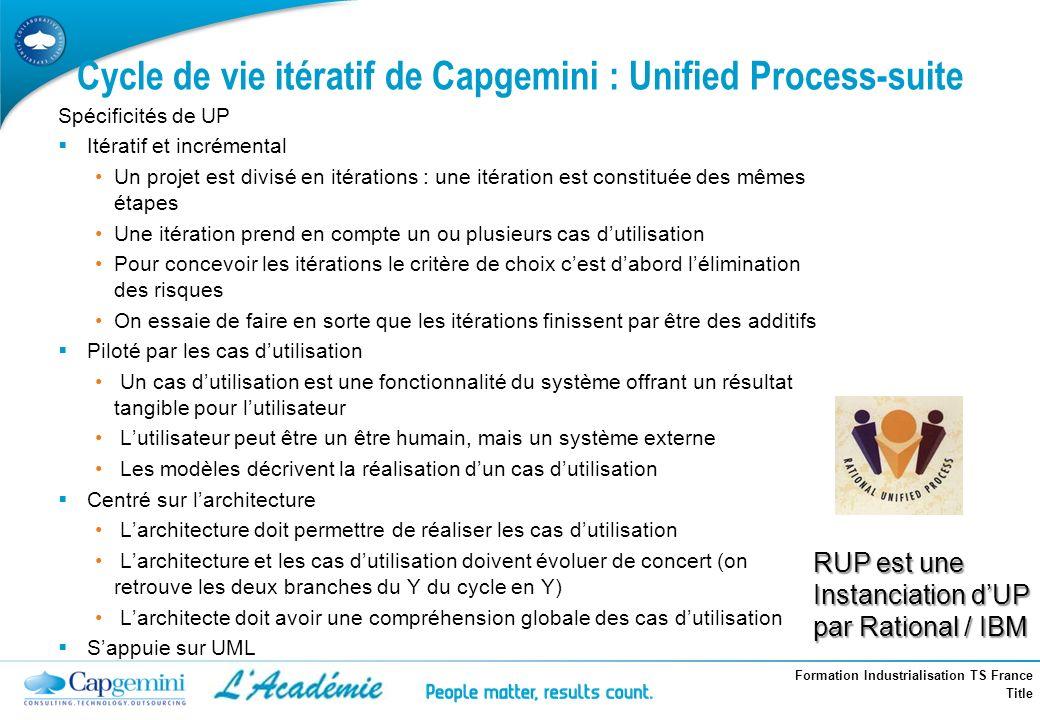 Cycle de vie itératif de Capgemini : Unified Process-suite