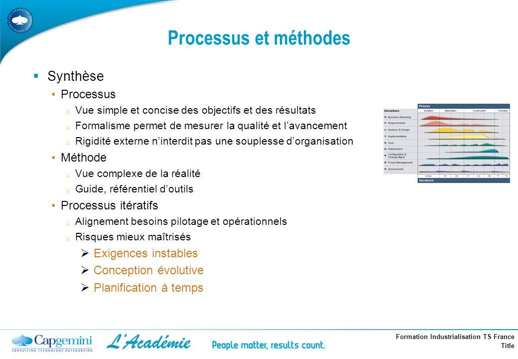 Processus et méthodes Synthèse Processus Méthode Processus itératifs