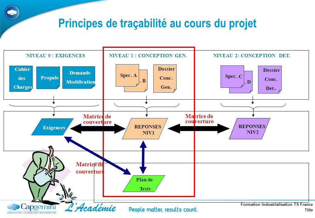 Principes de traçabilité au cours du projet