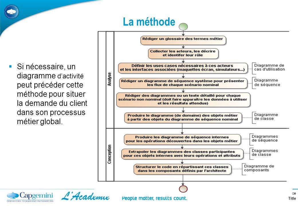 La méthode Si nécessaire, un diagramme d'activité peut précéder cette méthode pour situer la demande du client dans son processus métier global.