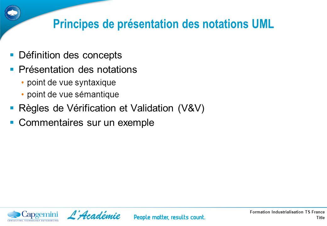 Principes de présentation des notations UML