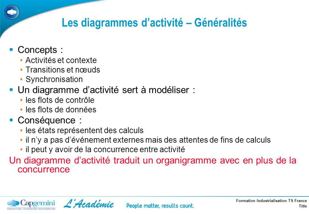 Les diagrammes d'activité – Généralités
