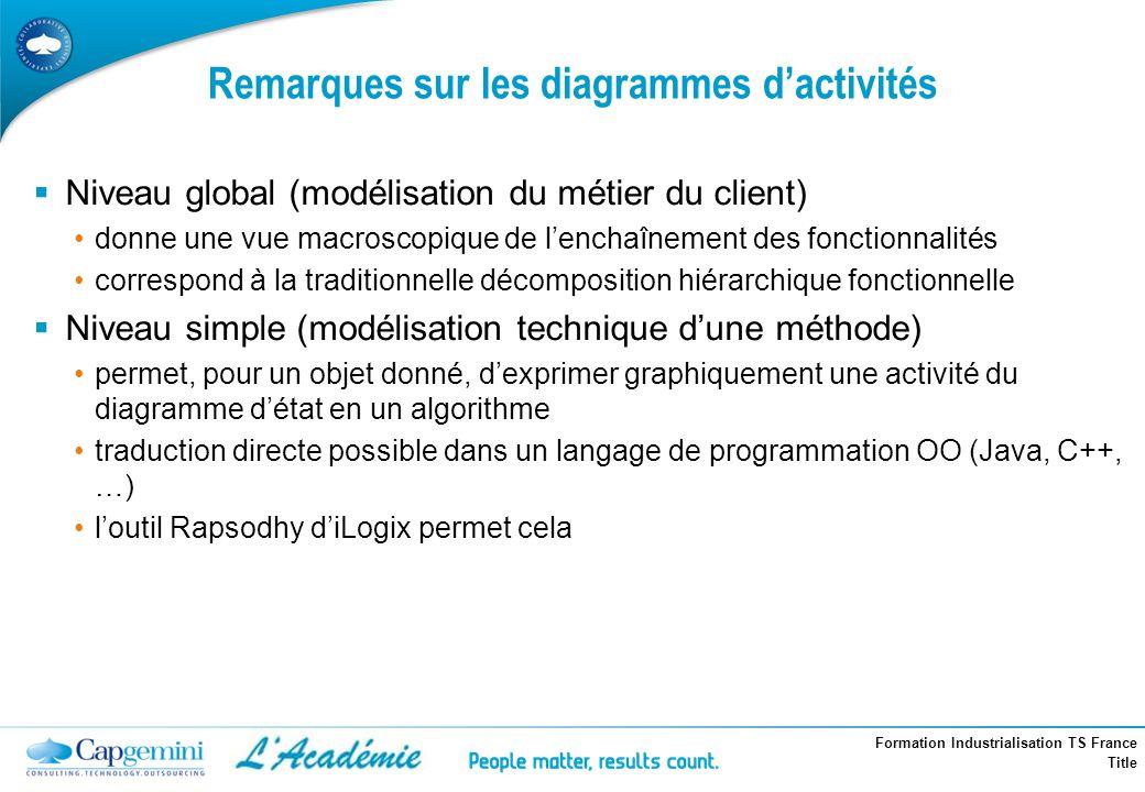 Remarques sur les diagrammes d'activités