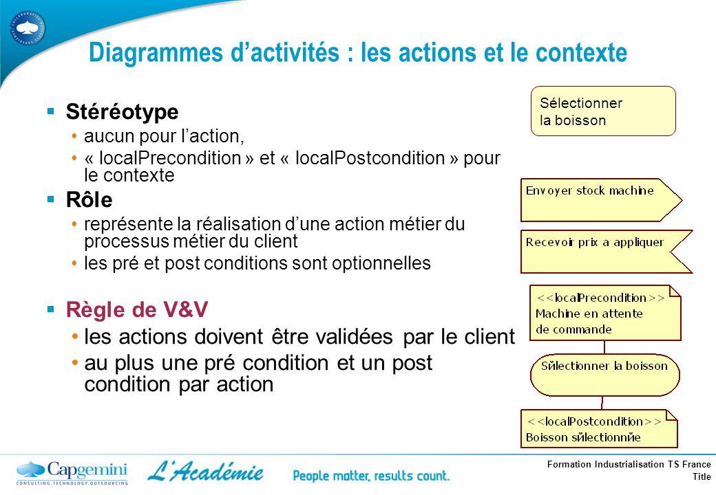 Diagrammes d'activités : les actions et le contexte