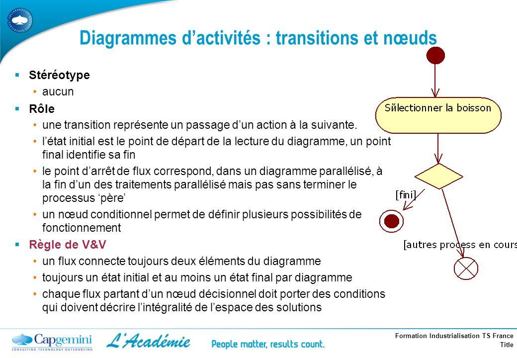 Diagrammes d'activités : transitions et nœuds