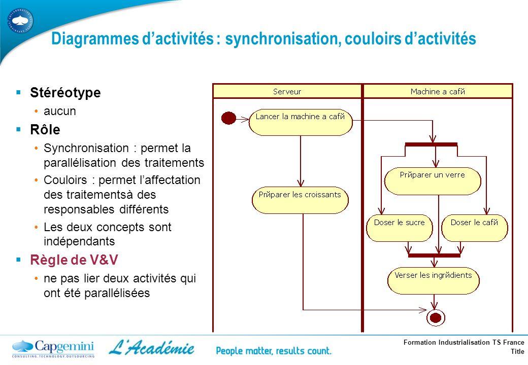 Diagrammes d'activités : synchronisation, couloirs d'activités