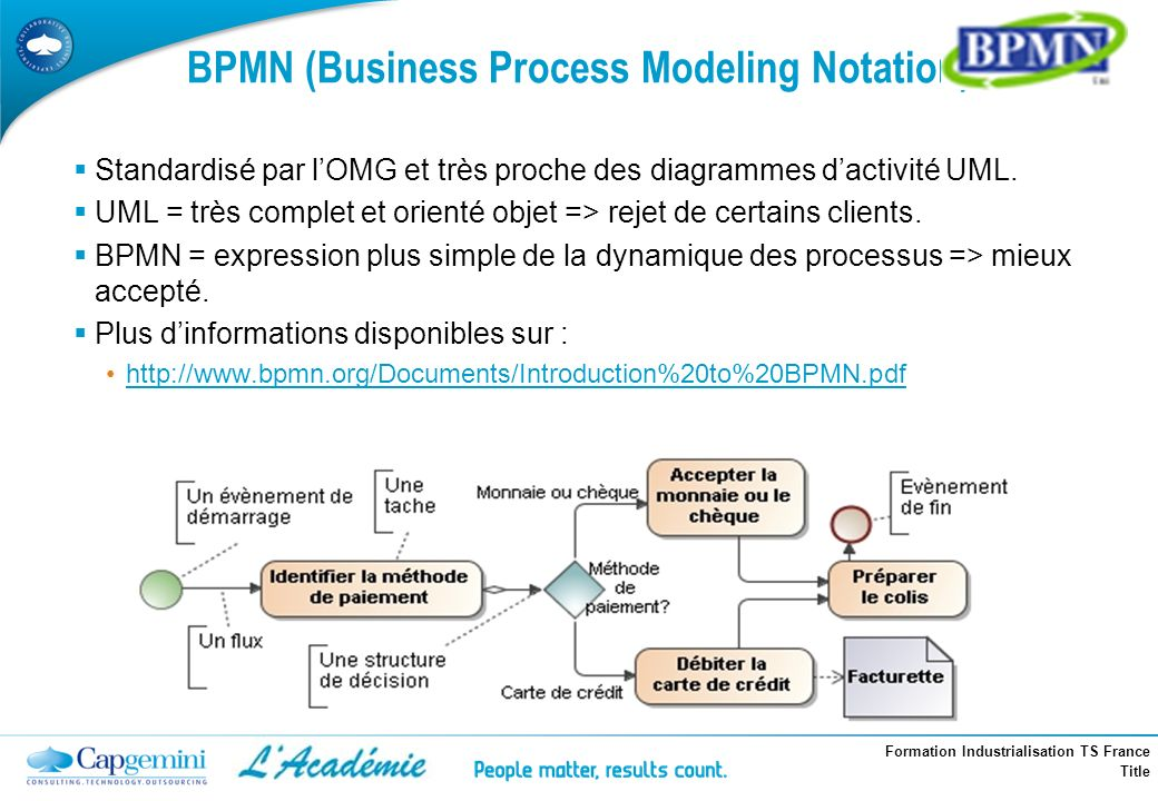 BPMN (Business Process Modeling Notation)