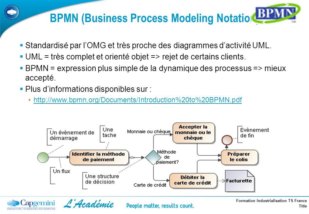 BPMN (Business Process Modeling Notation)