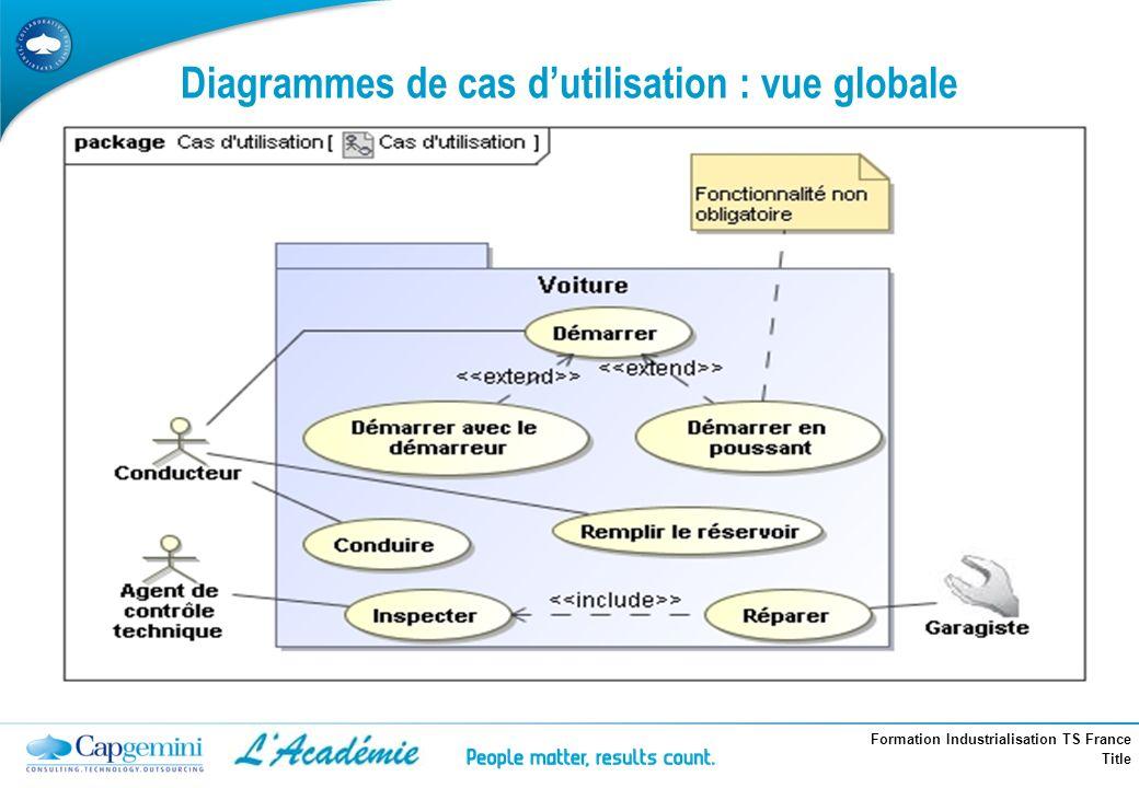 Diagrammes de cas d'utilisation : vue globale