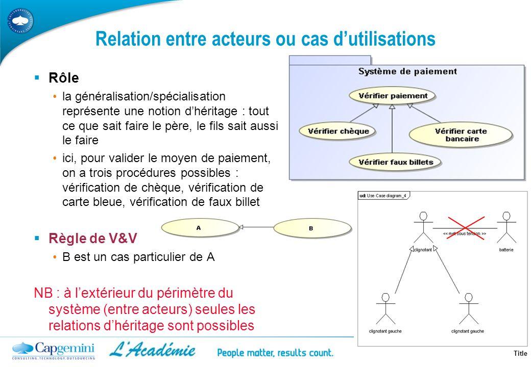 Relation entre acteurs ou cas d'utilisations