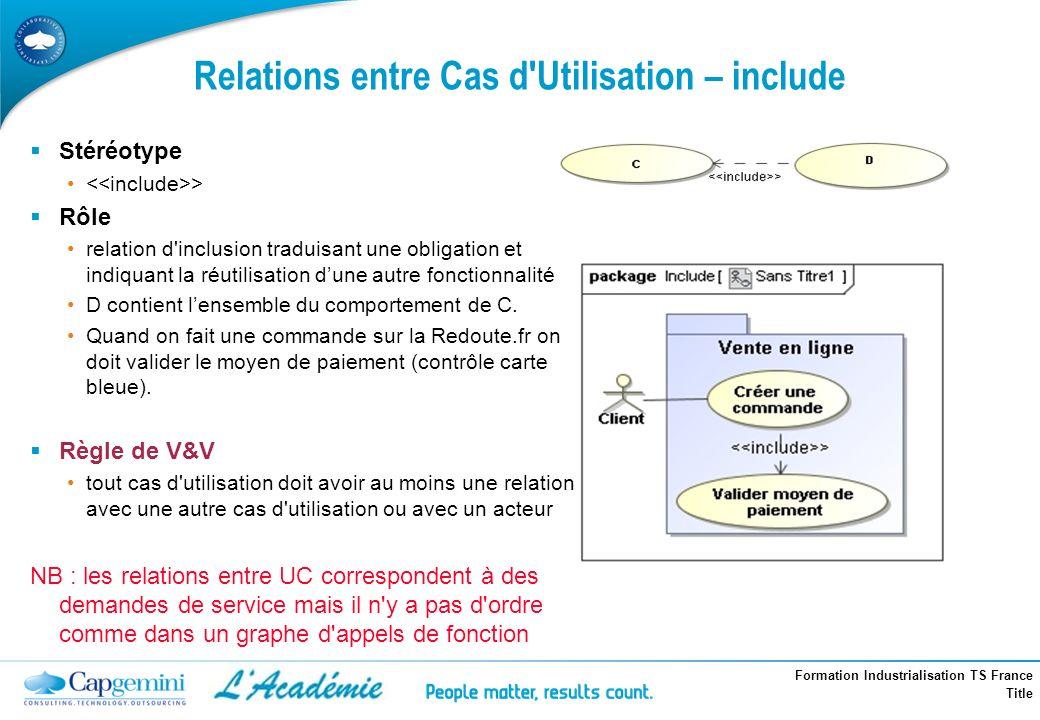 Relations entre Cas d Utilisation – include