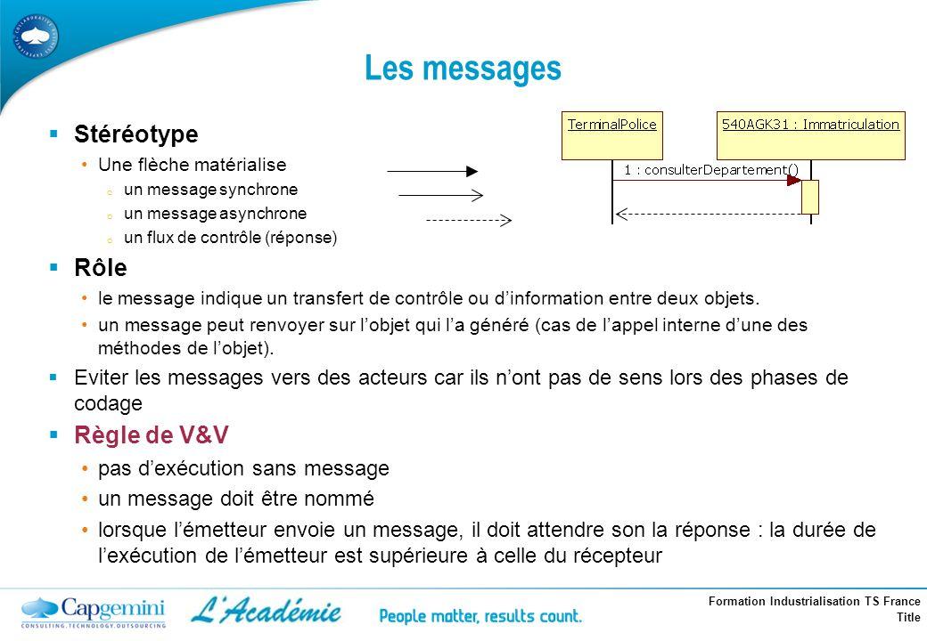 Les messages Stéréotype Rôle Règle de V&V