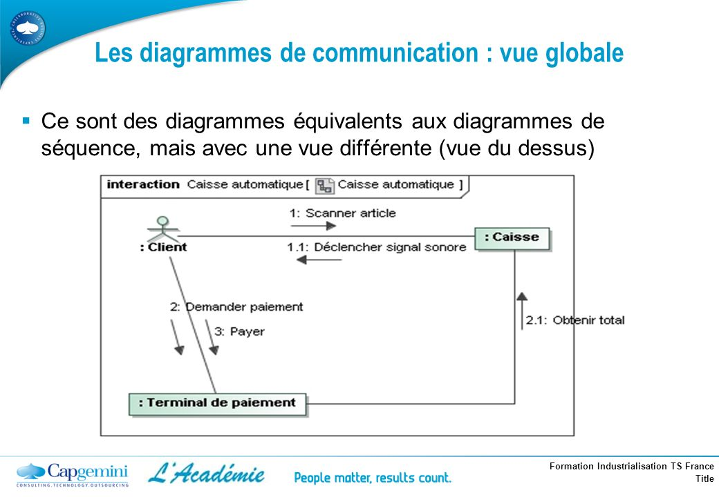 Les diagrammes de communication : vue globale
