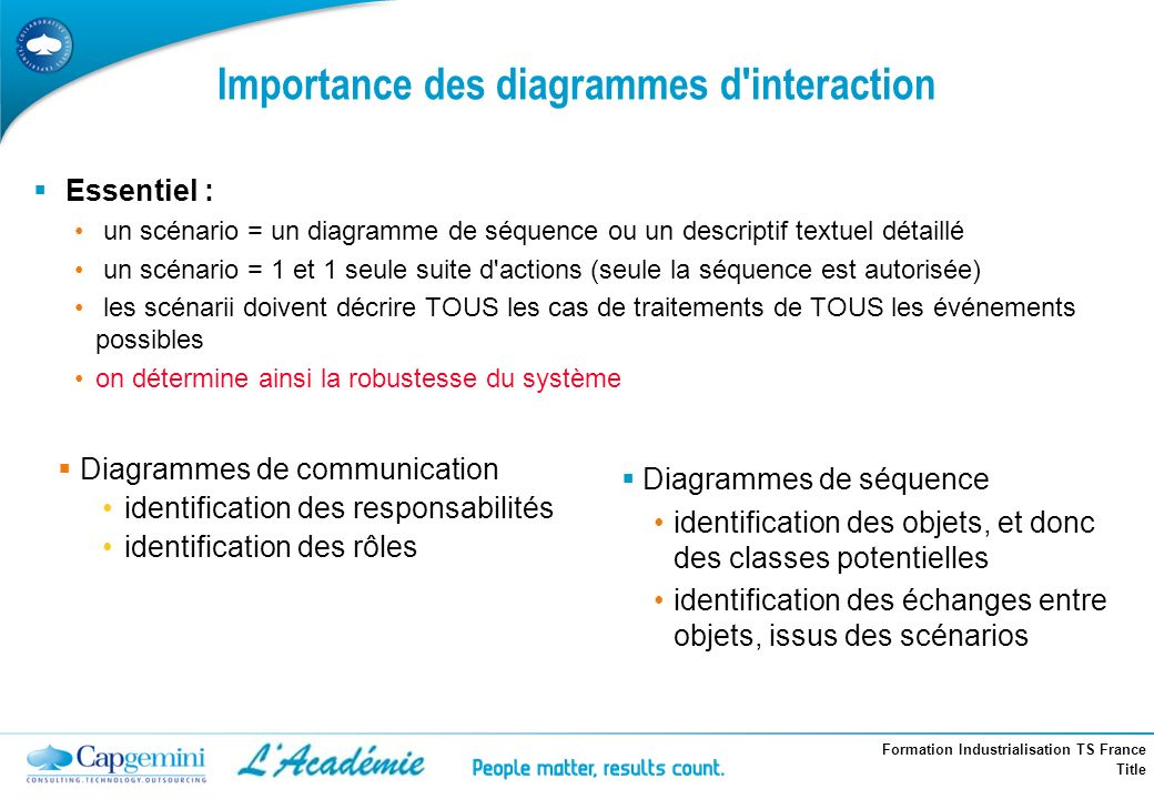 Importance des diagrammes d interaction