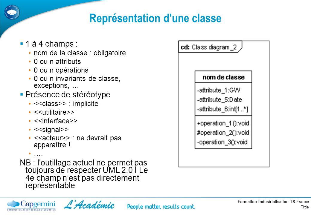 Représentation d une classe
