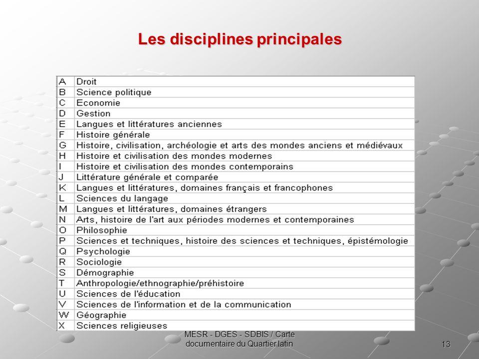 Les disciplines principales