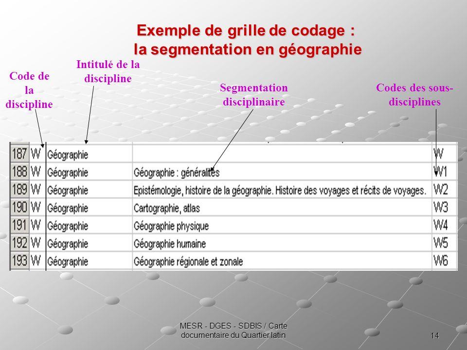 Exemple de grille de codage : la segmentation en géographie