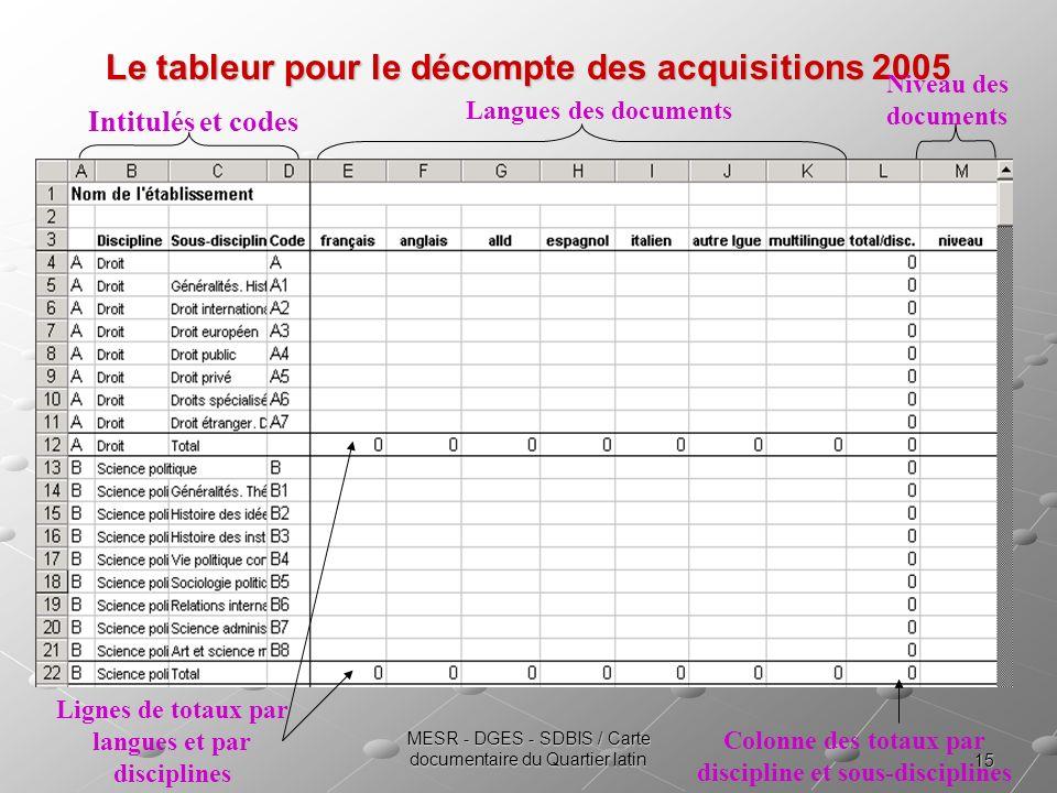 Le tableur pour le décompte des acquisitions 2005
