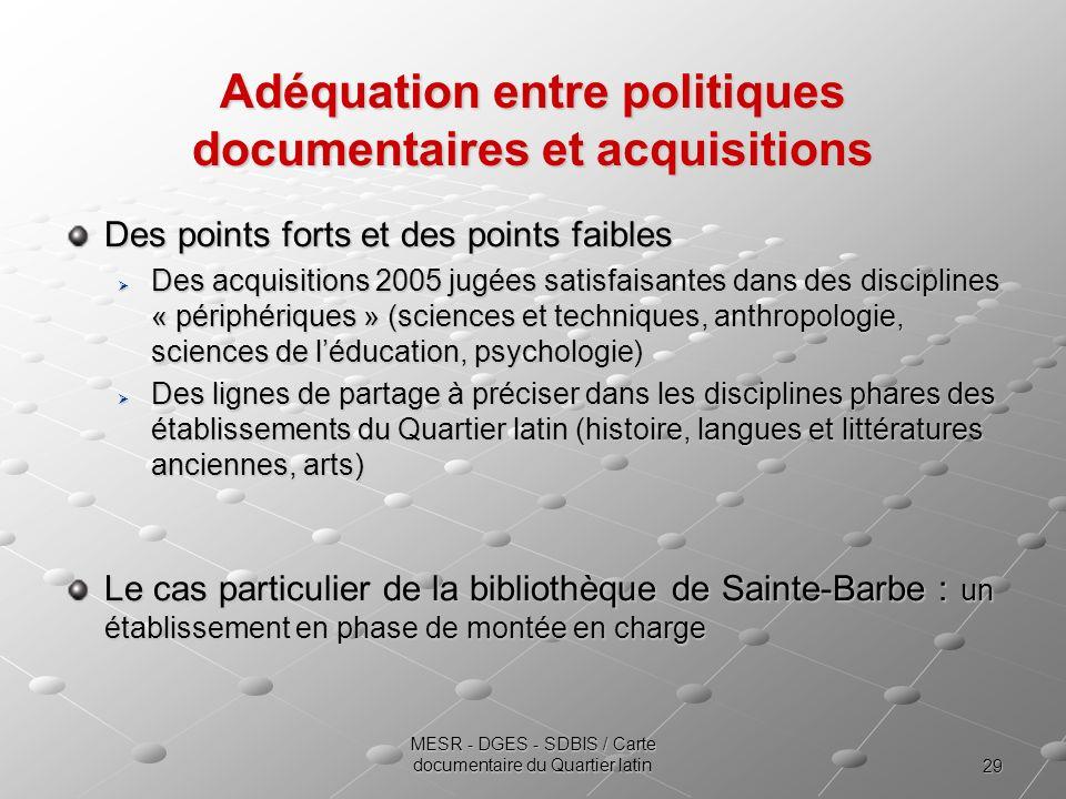 Adéquation entre politiques documentaires et acquisitions
