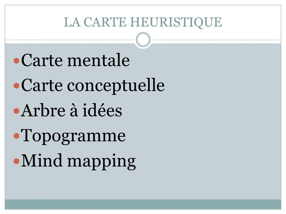 Carte mentale Carte conceptuelle Arbre à idées Topogramme Mind mapping