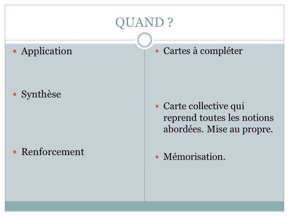 QUAND Application Synthèse Renforcement Cartes à compléter