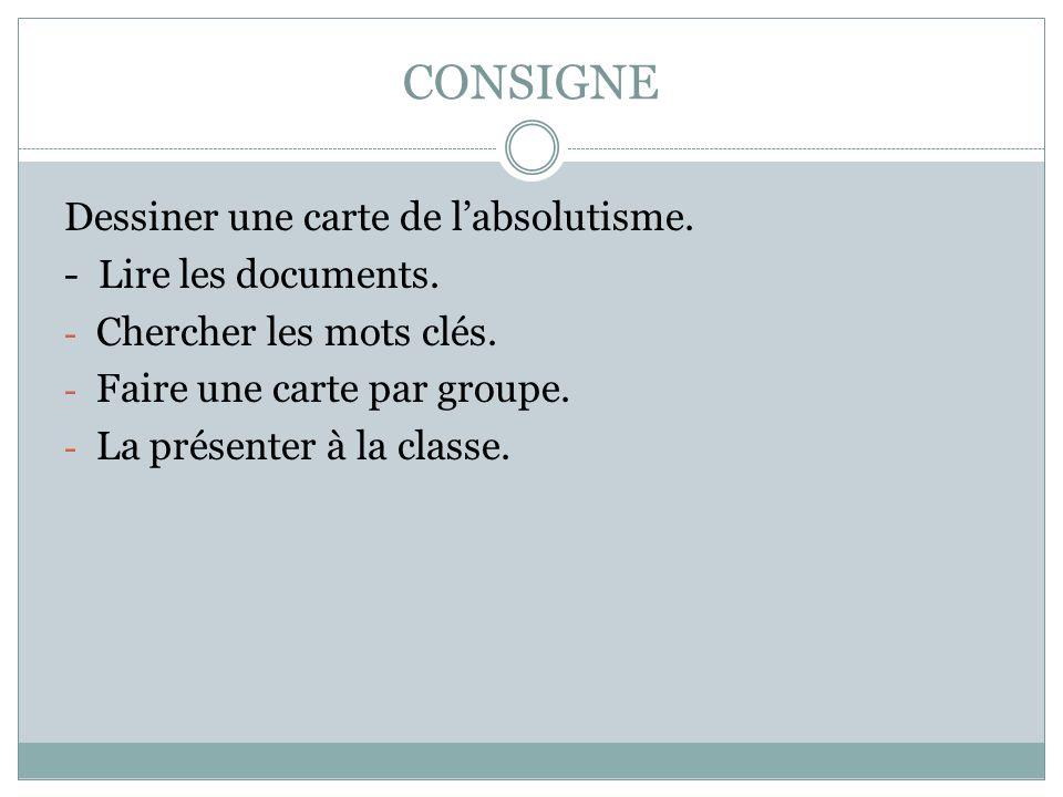 CONSIGNE Dessiner une carte de l'absolutisme. - Lire les documents.