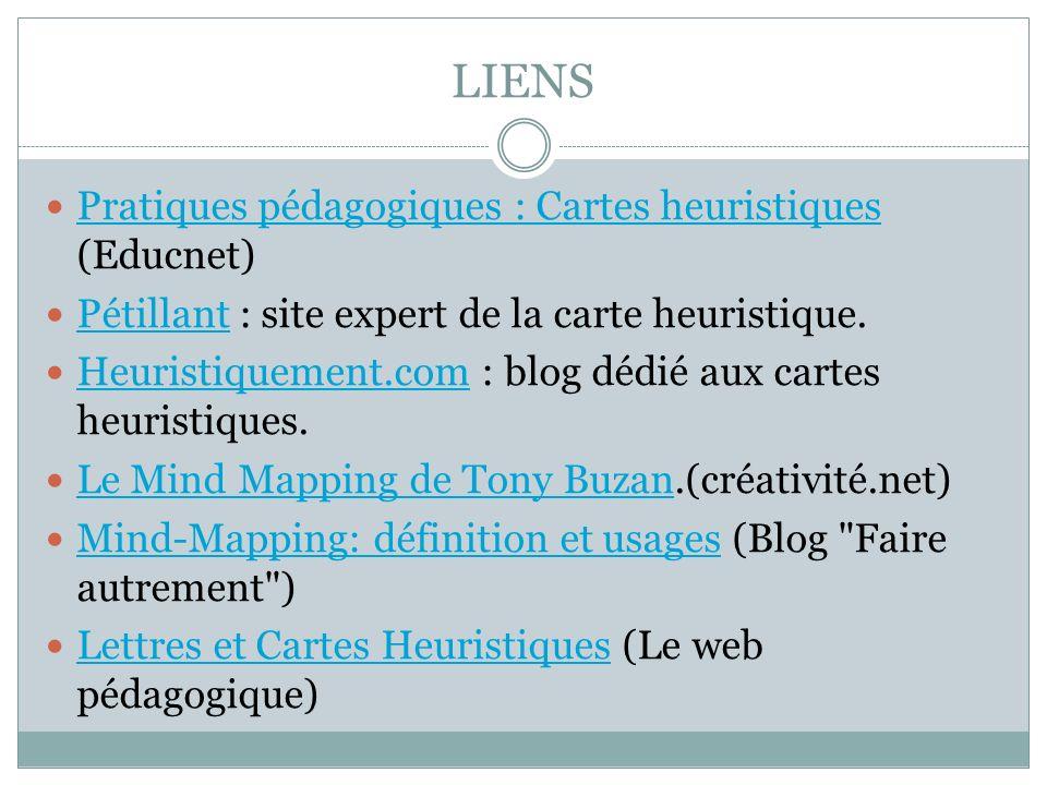 LIENS Pratiques pédagogiques : Cartes heuristiques (Educnet)