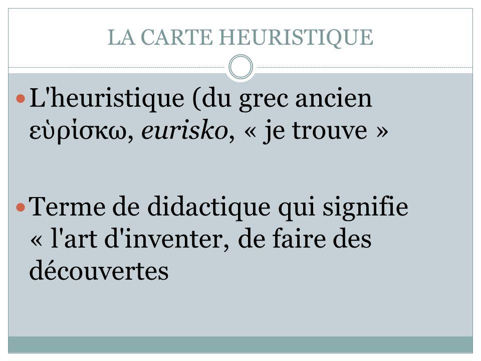 L heuristique (du grec ancien εὑρίσκω, eurisko, « je trouve »