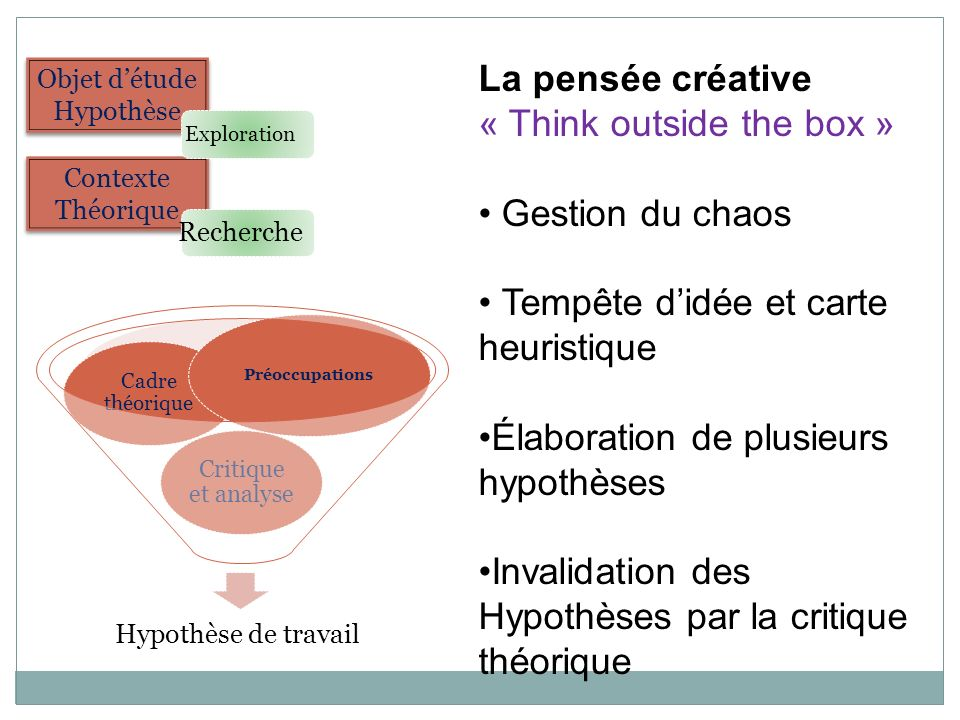 « Think outside the box » Gestion du chaos