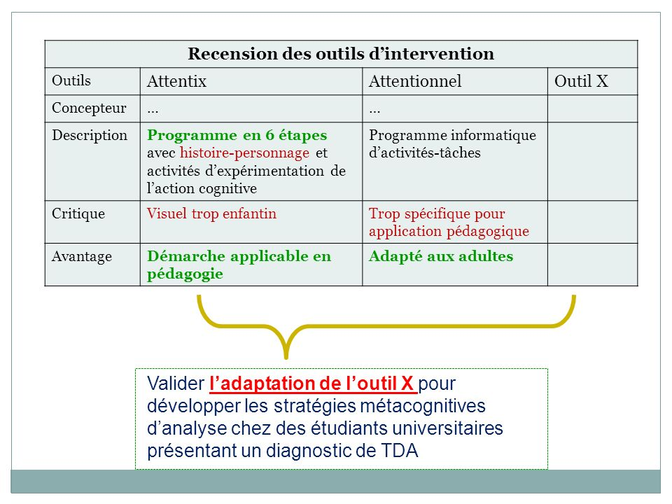 Recension des outils d'intervention