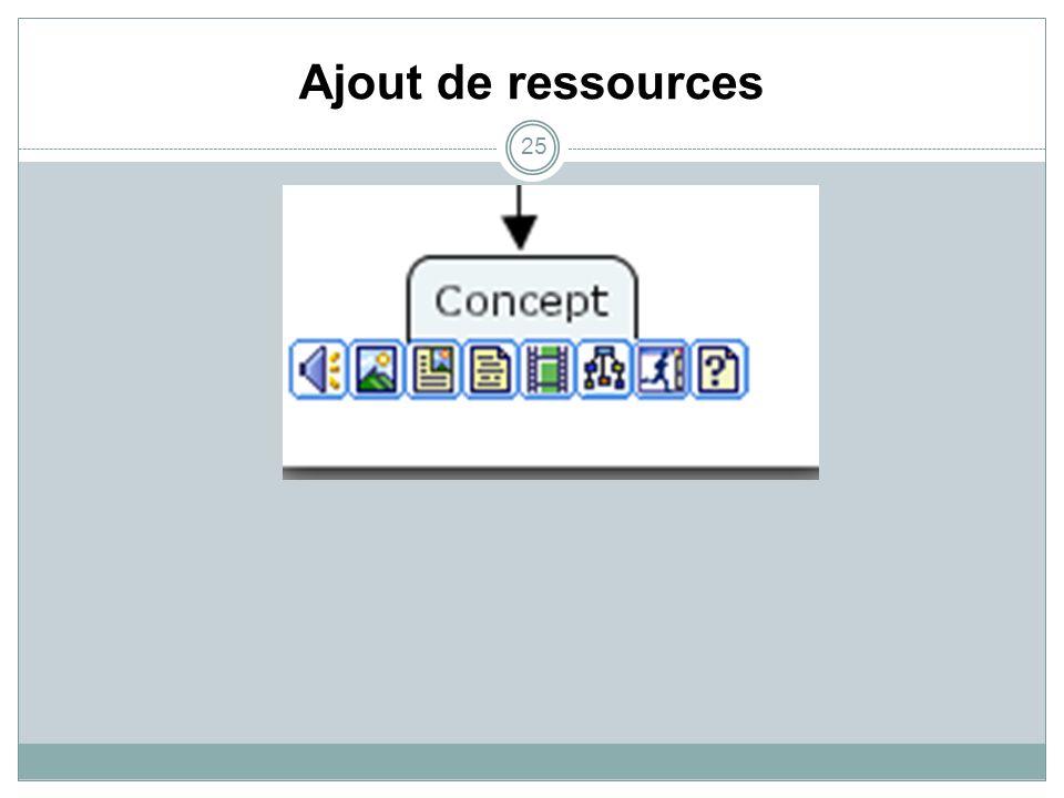 Ajout de ressources