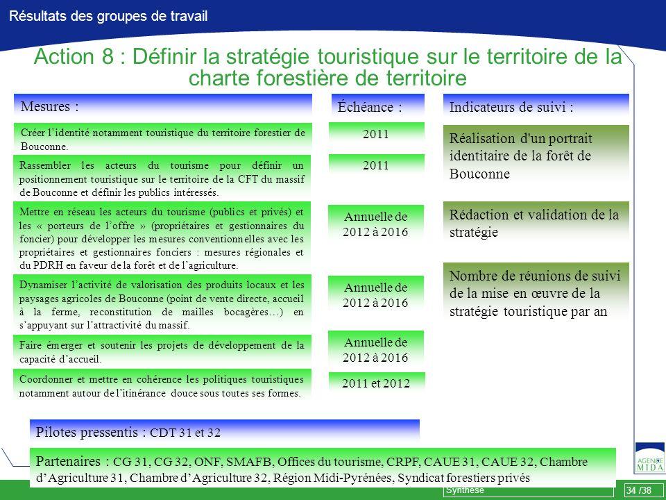 Charte foresti re de territoire du massif de bouconne ppt t l charger - Chambre d agriculture offre d emploi ...