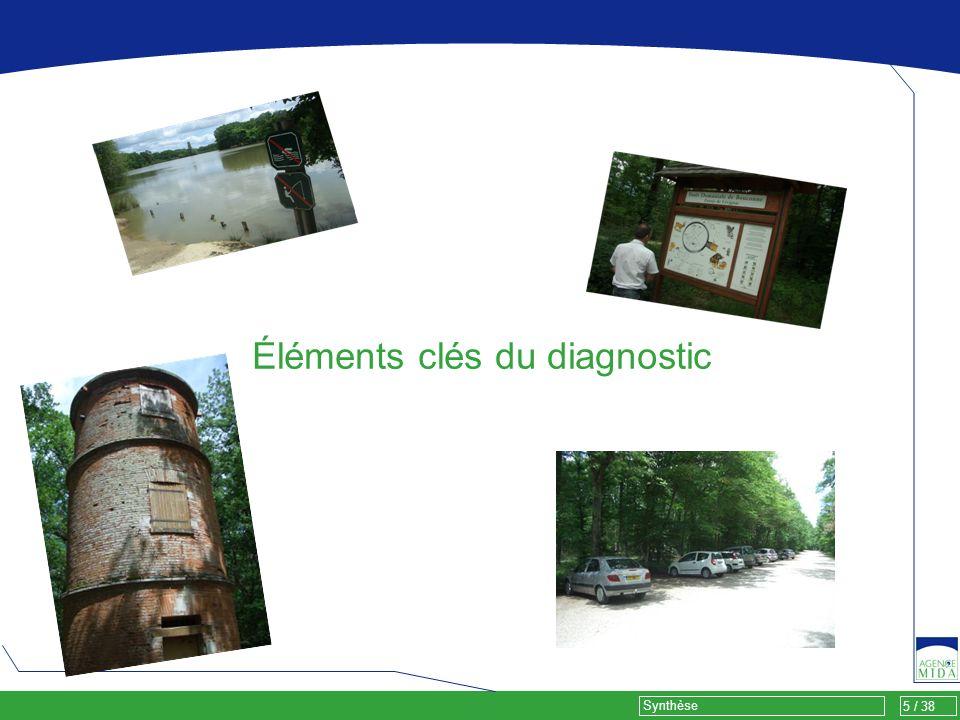 Éléments clés du diagnostic