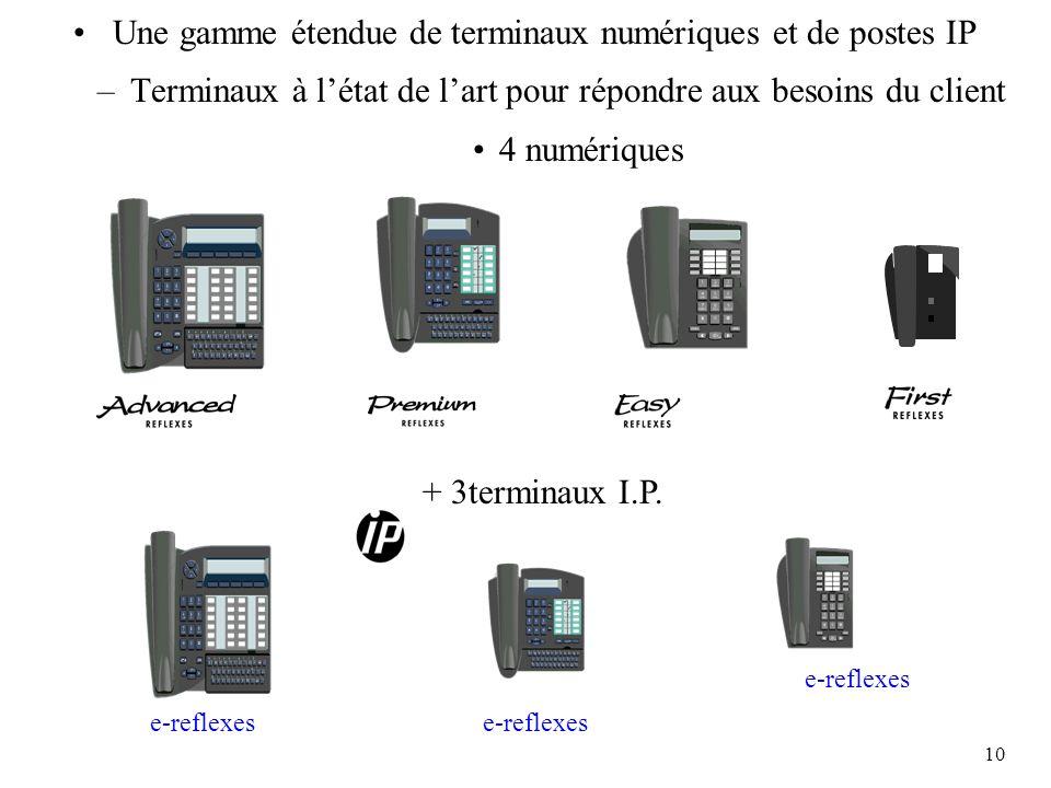 Une gamme étendue de terminaux numériques et de postes IP