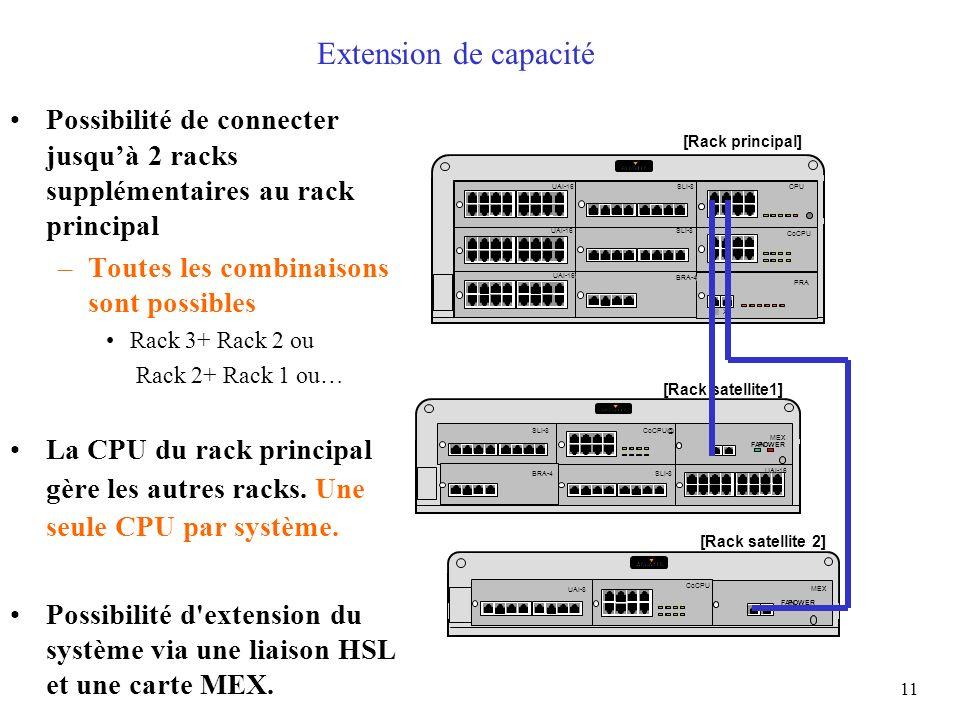 Extension de capacité Possibilité de connecter jusqu'à 2 racks supplémentaires au rack principal. Toutes les combinaisons sont possibles.