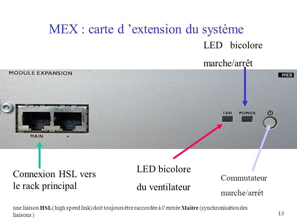 MEX : carte d 'extension du système