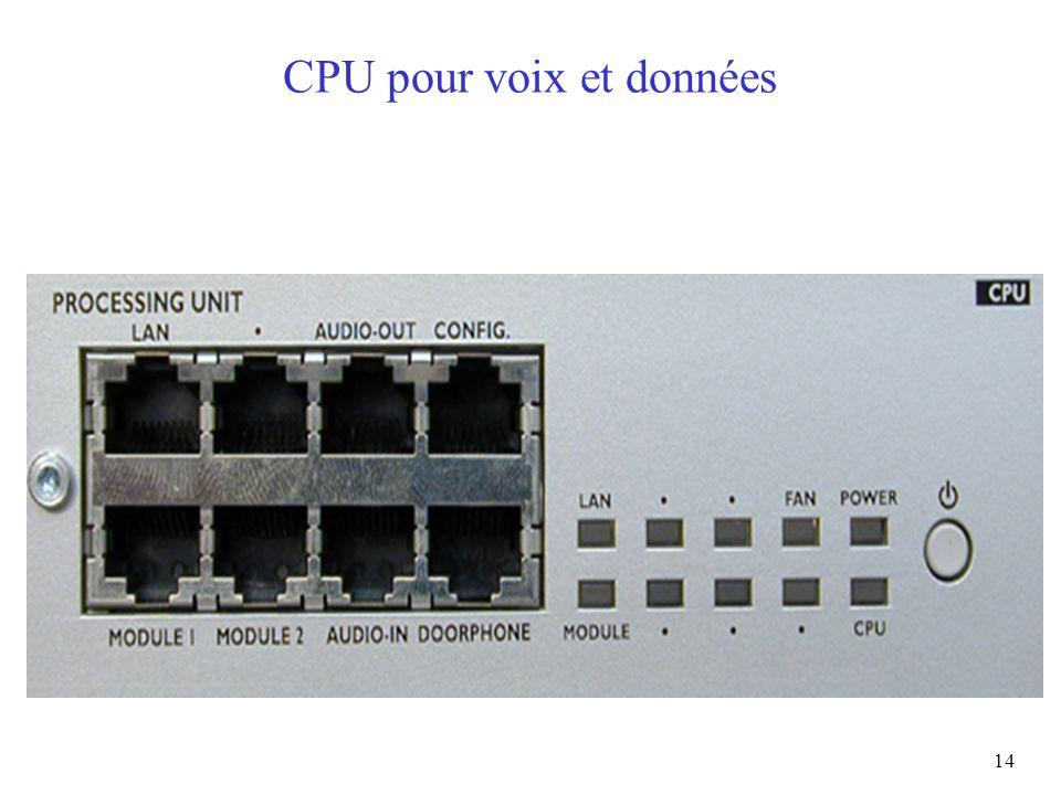 CPU pour voix et données
