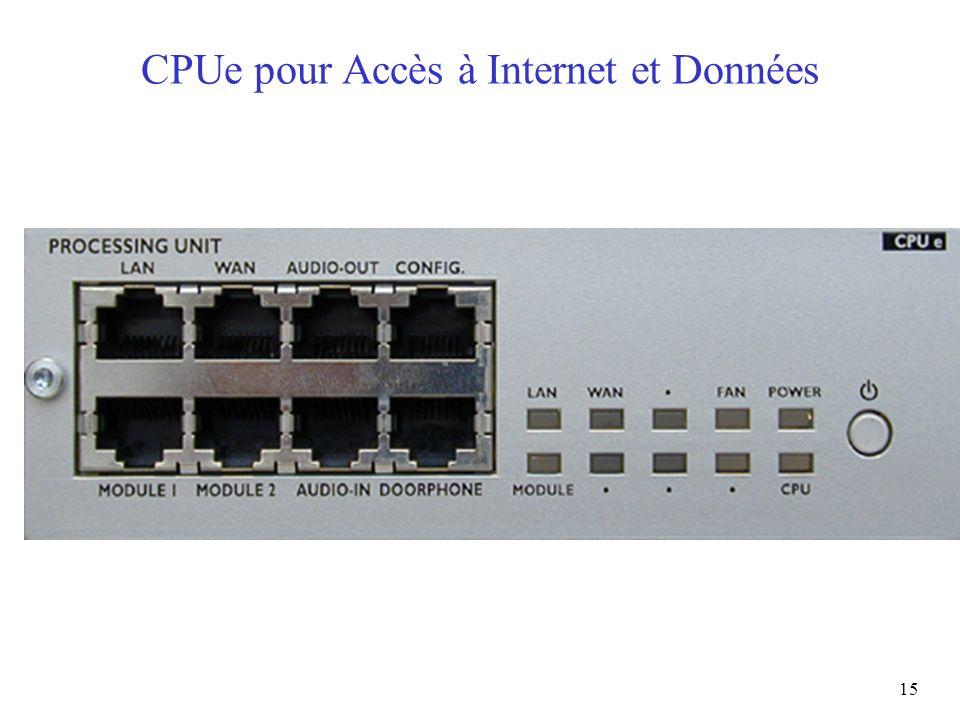 CPUe pour Accès à Internet et Données