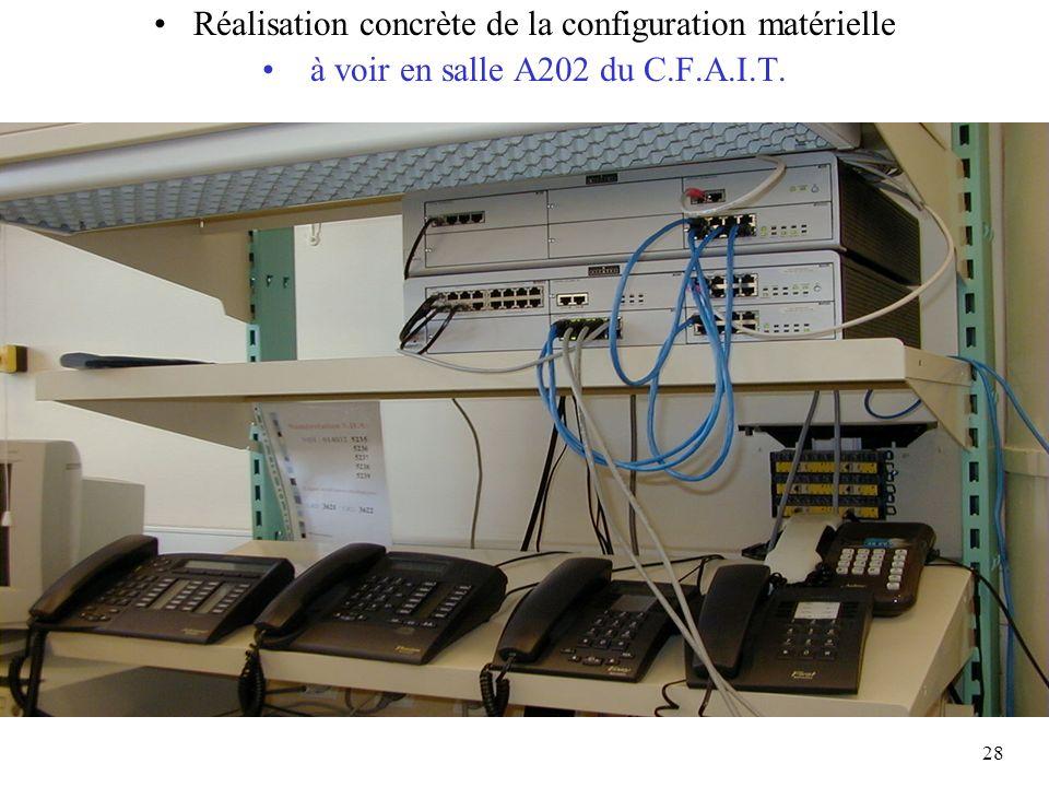 Réalisation concrète de la configuration matérielle