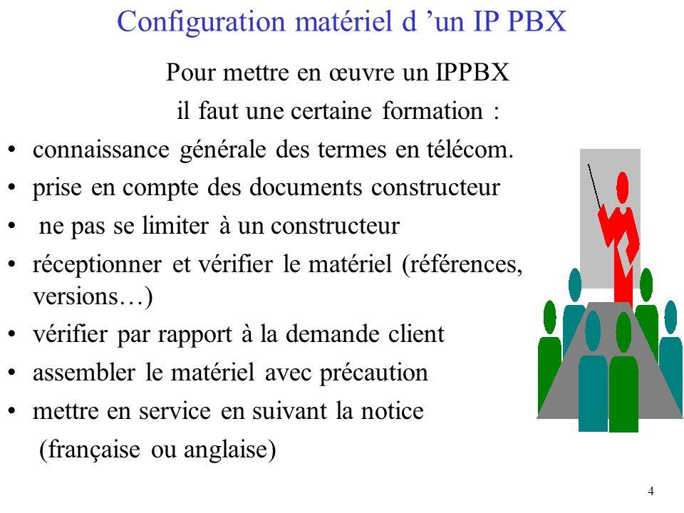 Configuration matériel d 'un IP PBX