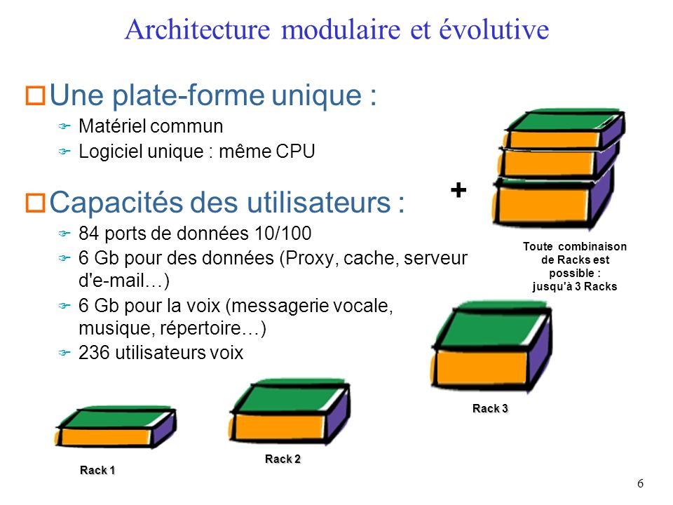 Architecture modulaire et évolutive