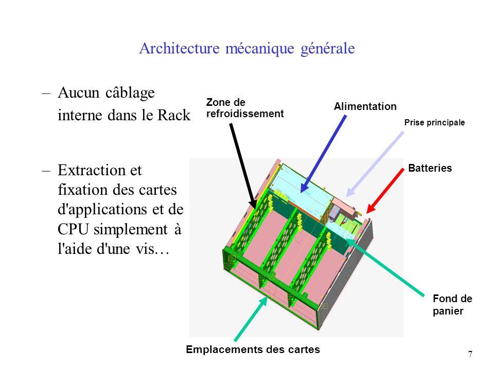 Architecture mécanique générale