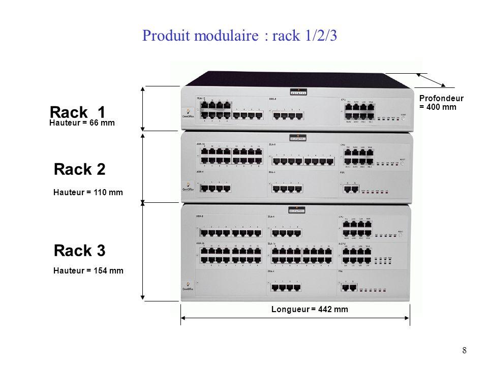 Produit modulaire : rack 1/2/3