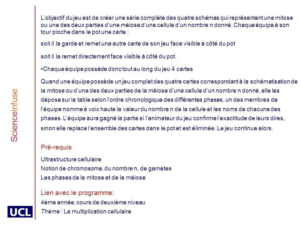 Scienceinfuse Pré-requis Lien avec le programme: